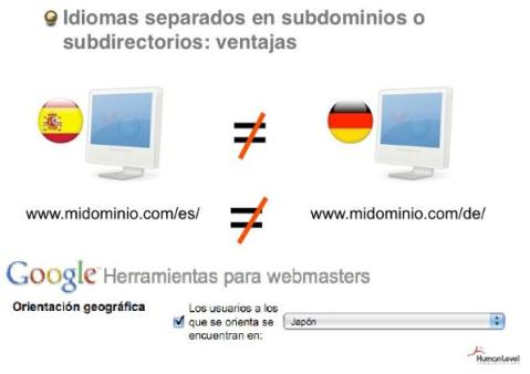 Posicionamiento, Idiomas por subdominios y subdirectorios